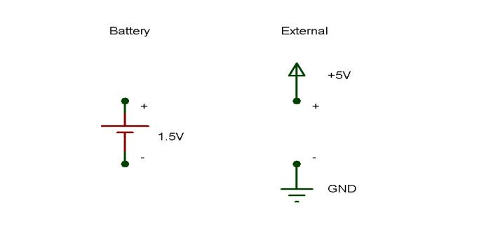 Power Supply Symbols Peterbudai